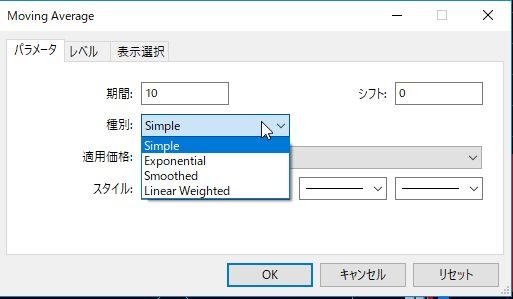 インジケーターを表示・編集・削除する方法